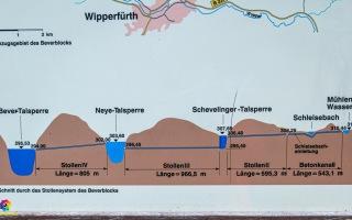 Neyetalsperre bei Wipperfürth Wanderung 06.06.2020
